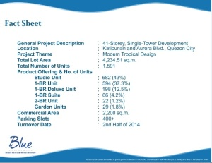 blue residences near fact sheet