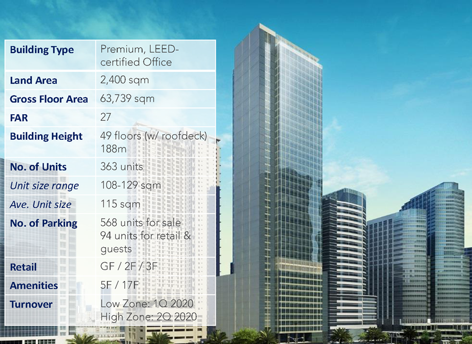 for sale office space in ayala Alveo Financial Tower 6794 ayala avenue